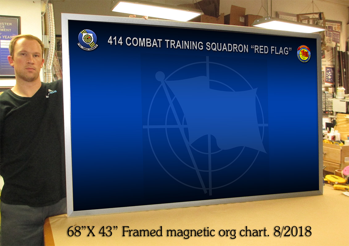 414 Combat Training Org Magnetic Org Chart