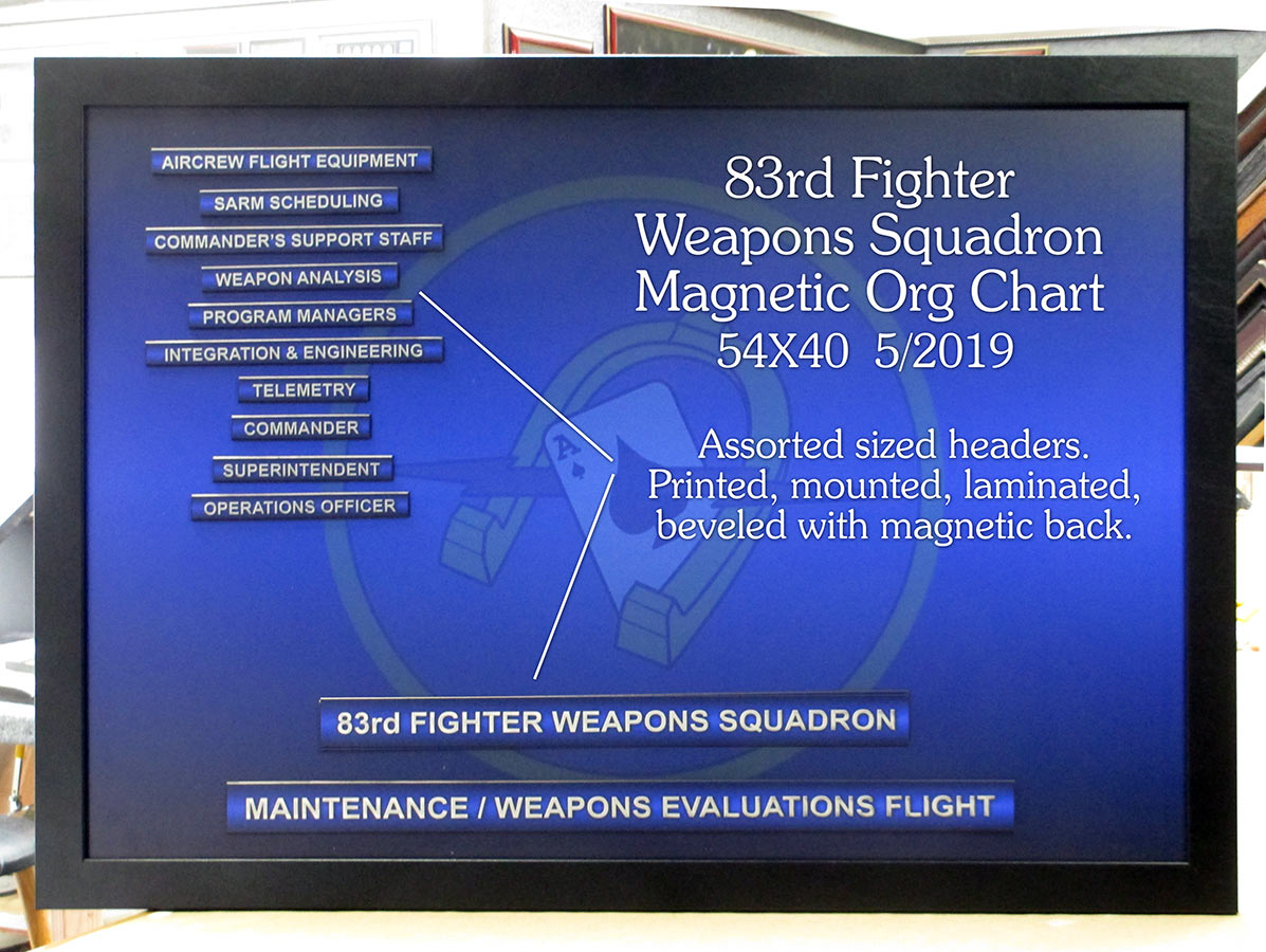 83-fighter-squadron-org-chart.jpg