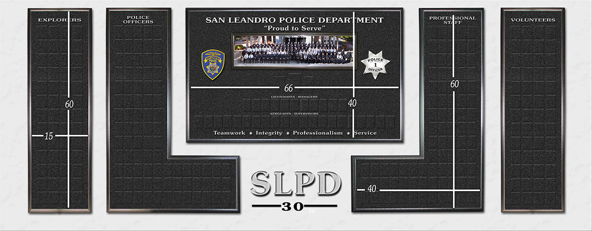 Police Organizational Chart (magnetic) for San Leandro PD           from Badge Frame