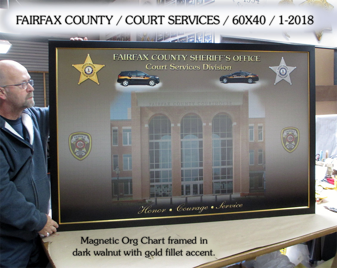Fairfax County Sheriff / Court Services Org Chart
