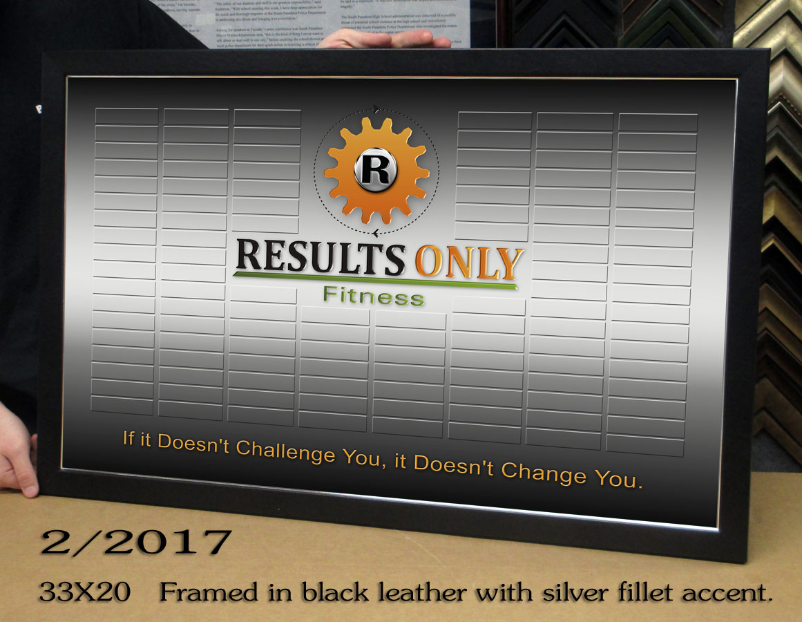 Results only fitness